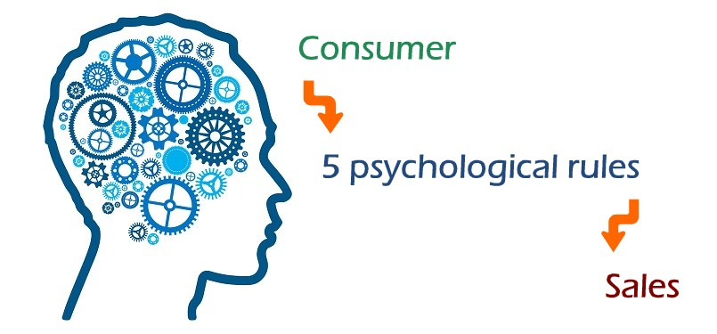 psychological-rules
