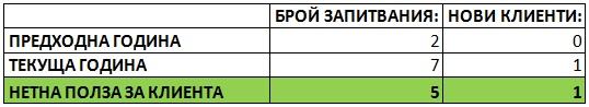 schetovodni-uslugi-tablica