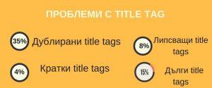 problemi-s-tags