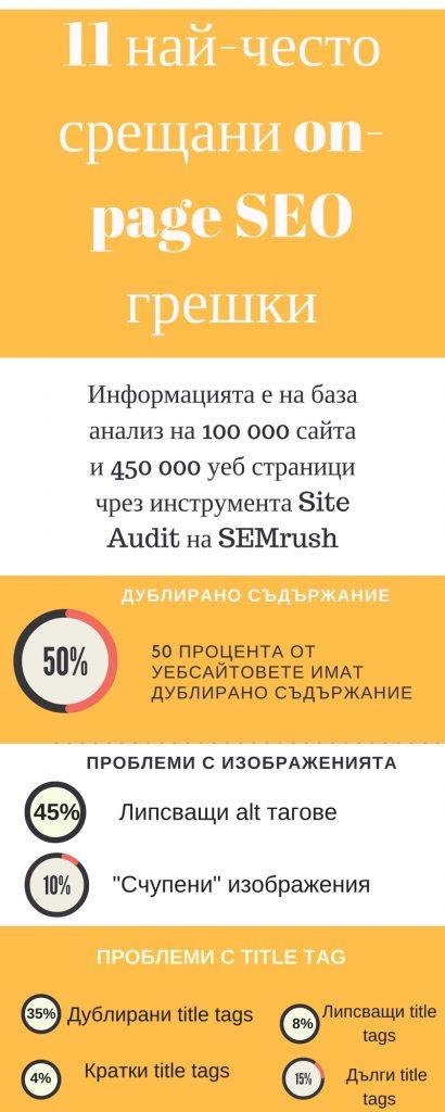 seo-onsite-problemi-infografika-1