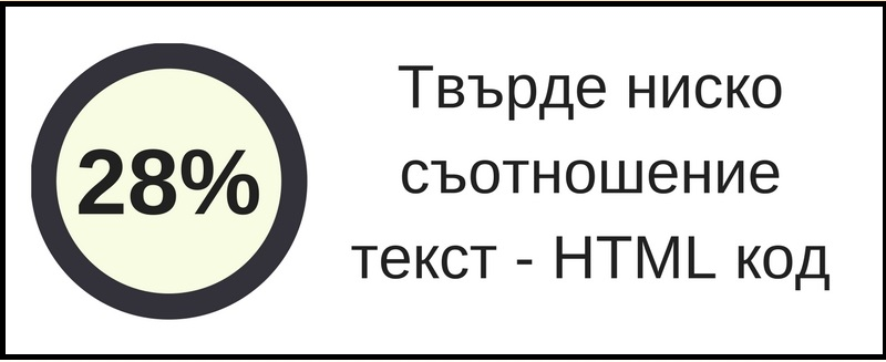 text-html-kod