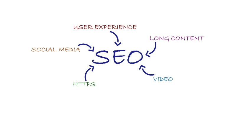 seo-resolutions